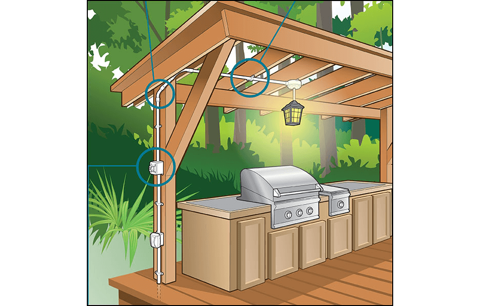 Power  to an outdoor kitchen
