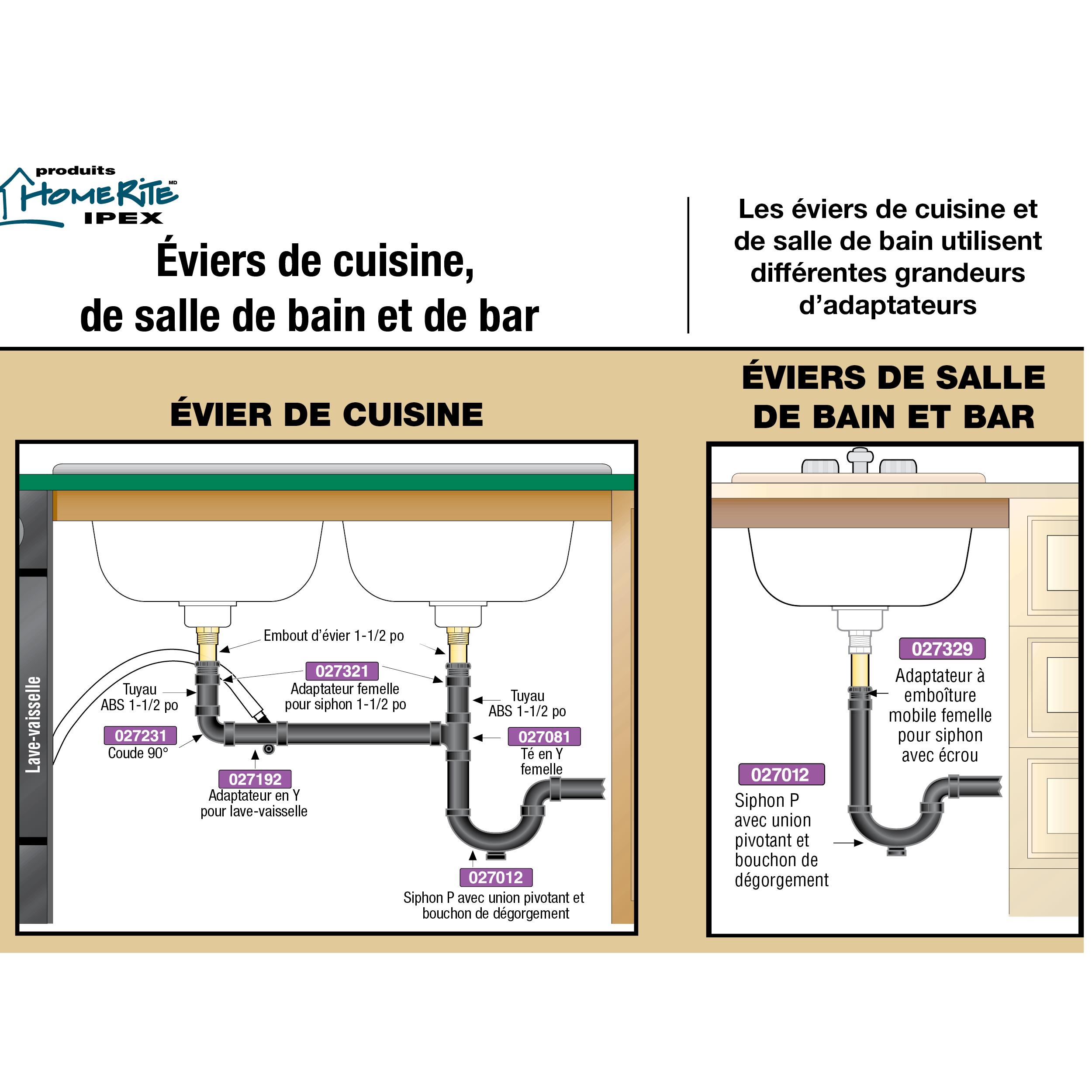 Evacuation Salle De Bain Évacuation d'un évier de cuisine, d'un lavabo de salle de